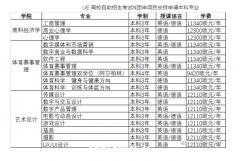 德国大学直录 - UE 2021年度冬季入学中国区考试安排